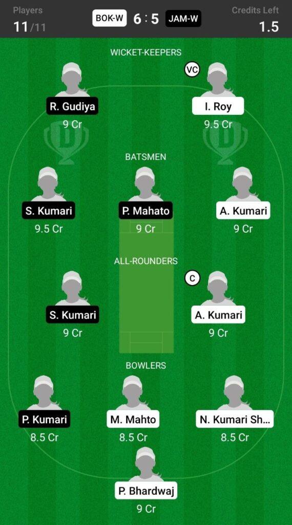 Head To Head Team For Bokaro Blossoms vs Jamshedpur Jasmines