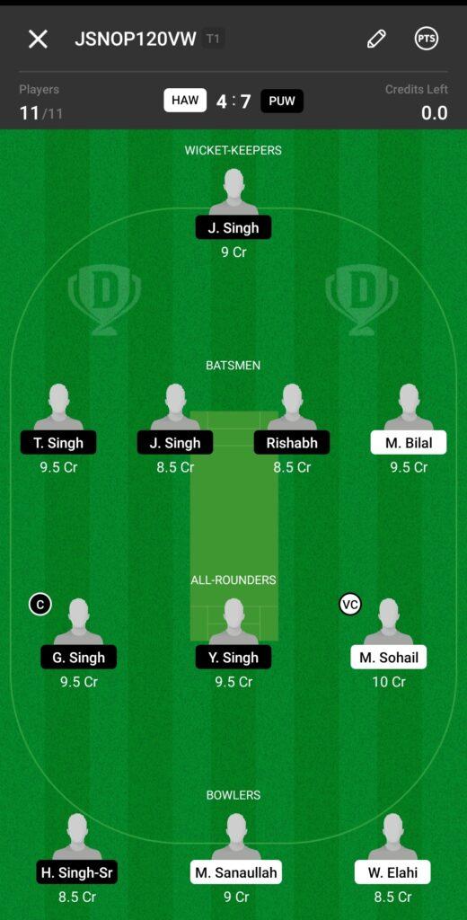 Head To Head Dream11 Team Prediction For Hawks vs Punjab Warriors
