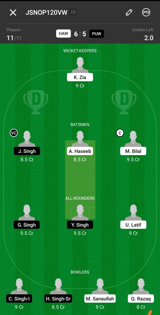 Grand League Team For Prediction Hawks vs Punjab Warriors