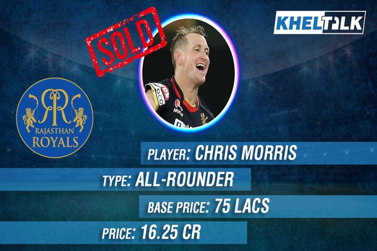 Chris Morris IPL 2021