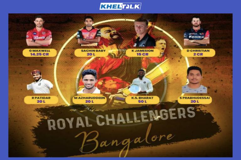 RCB IPL 2021 Auction
