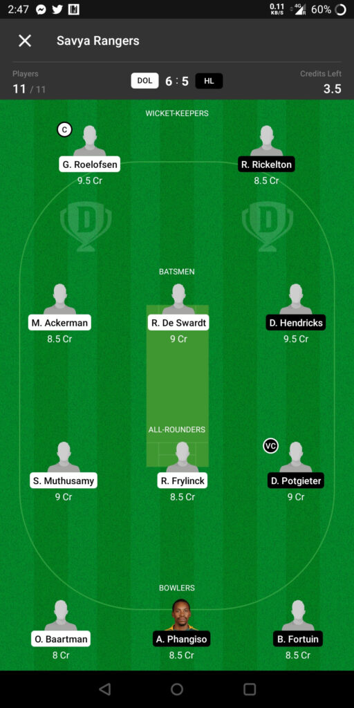 Head To Head Team For Dolphins vs Highveld Lions