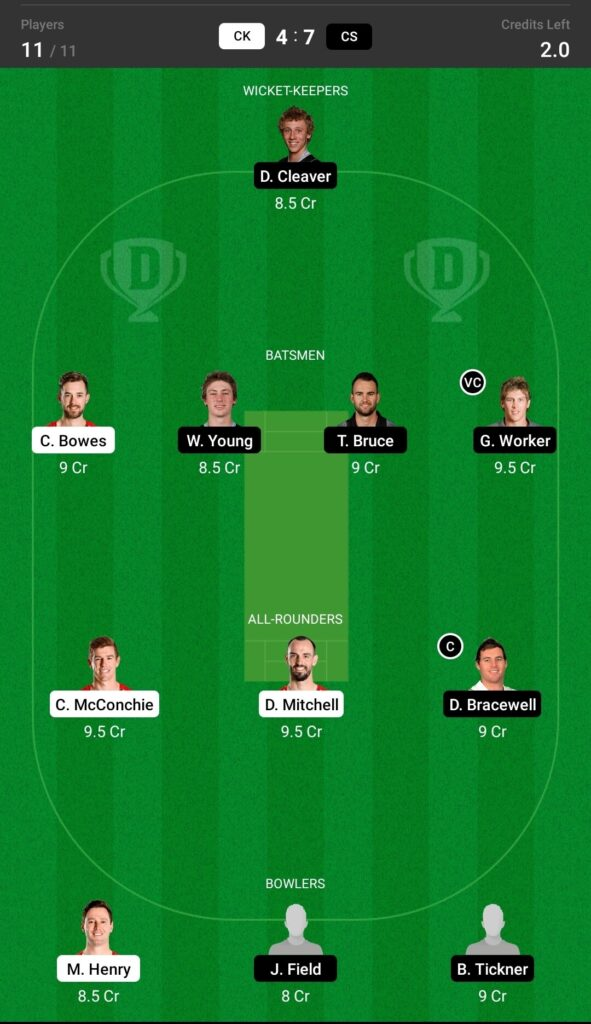 Head To Head Team For Canterbury vs Central Districts