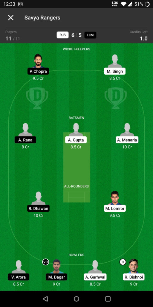 Grand League Team For Rajasthan vs Himachal Pradesh