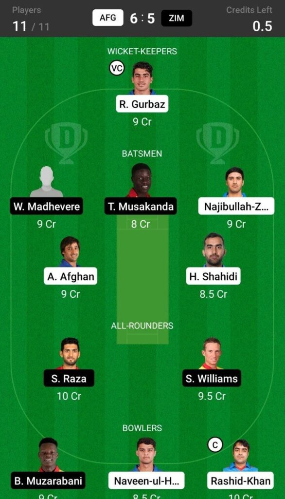 Grand League Team For Afghanistan vs Zimbabwe