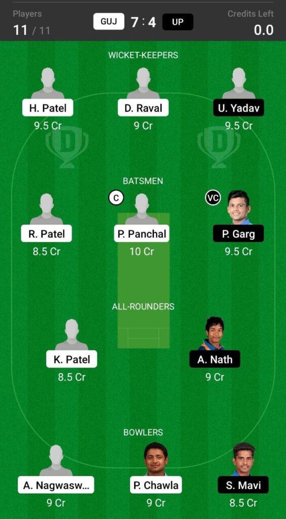 Grand League Team For Gujarat vs Uttar Pradesh