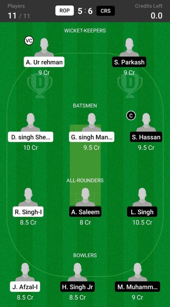 Head to Head Dream11 Team Prediction Royal Parma vs Cricket Stars