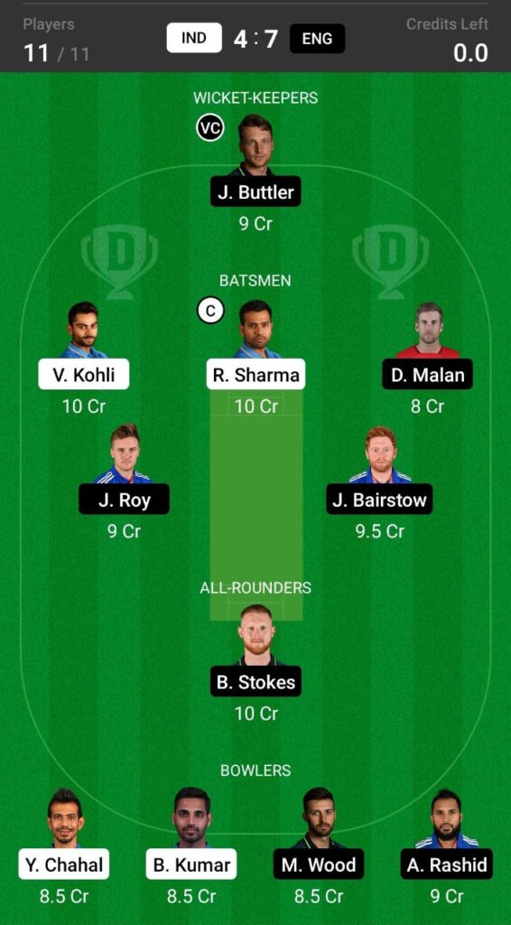 Head To Head Teams For IND vs ENG