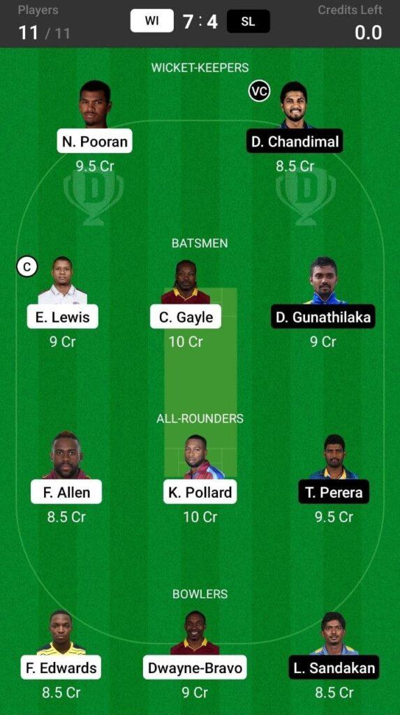 Grand League Team For West Indies vs Sri Lanka
