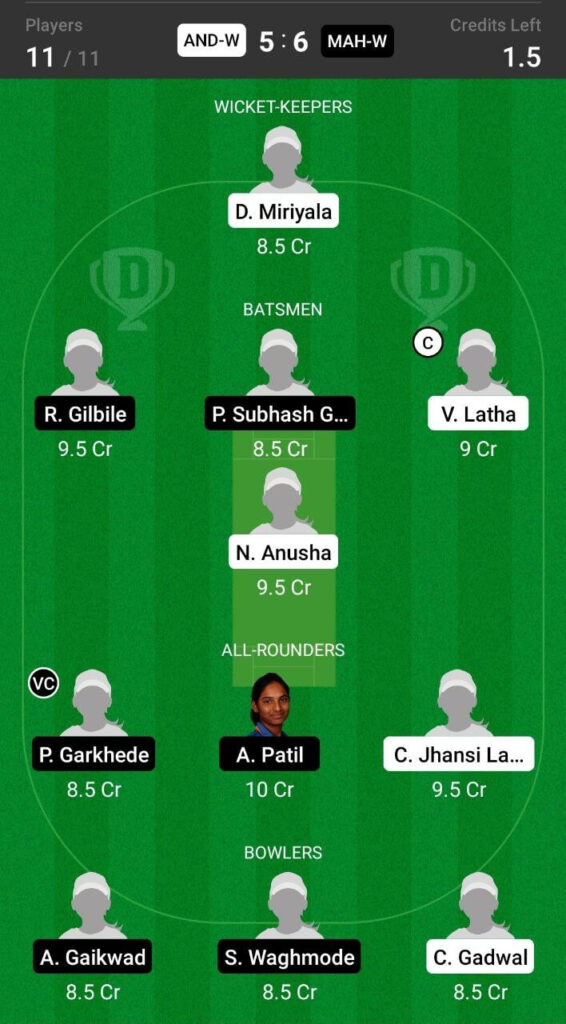 Grand League Team For Andhra Women vs Maharashtra Women