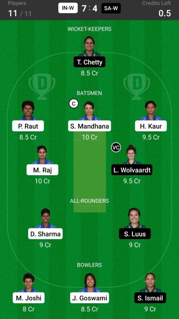 Head To Head Team For South Africa Women vs India Women