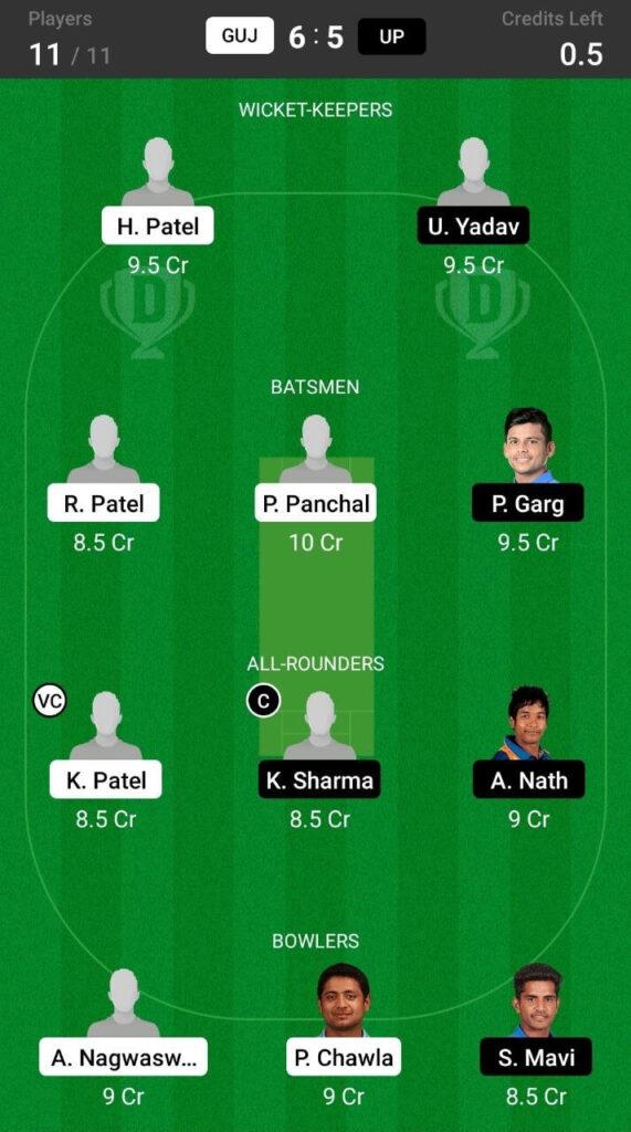 Head To Head Team For Gujarat vs Uttar Pradesh