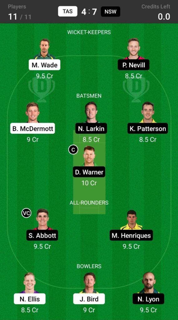 Grand League Team For New South Wales vs Tasmania