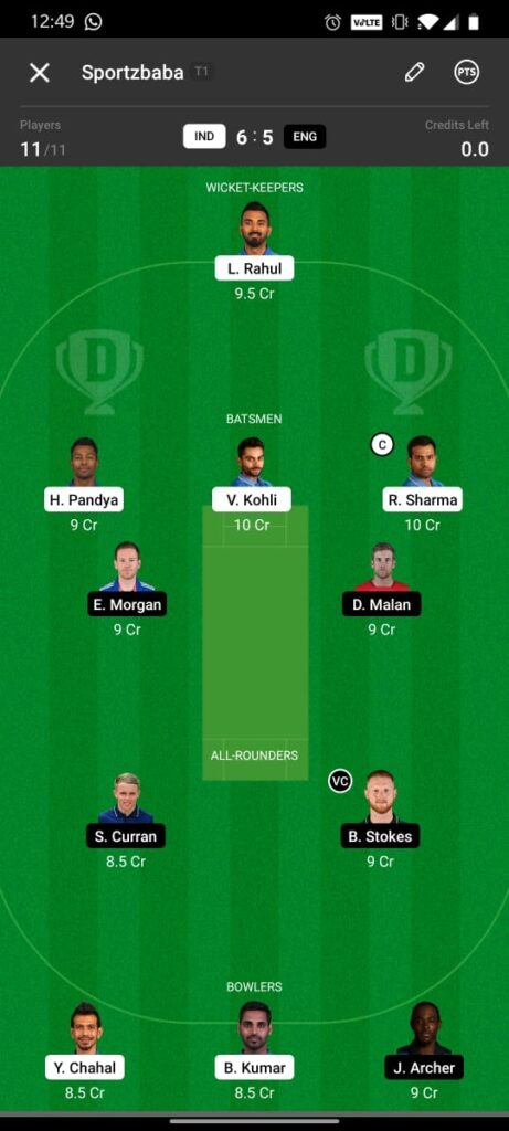 Head To Head Team For IND vs ENG
