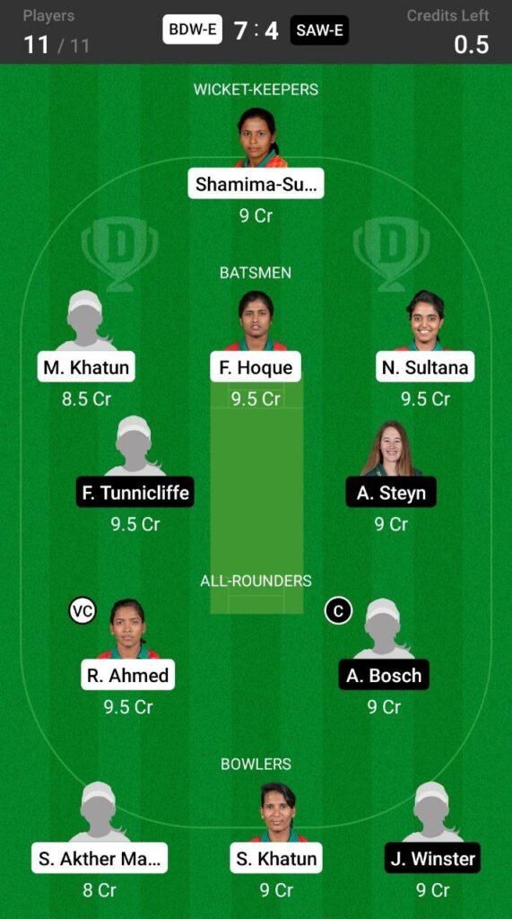 Head To Head Team For Bangladesh vs South Africa