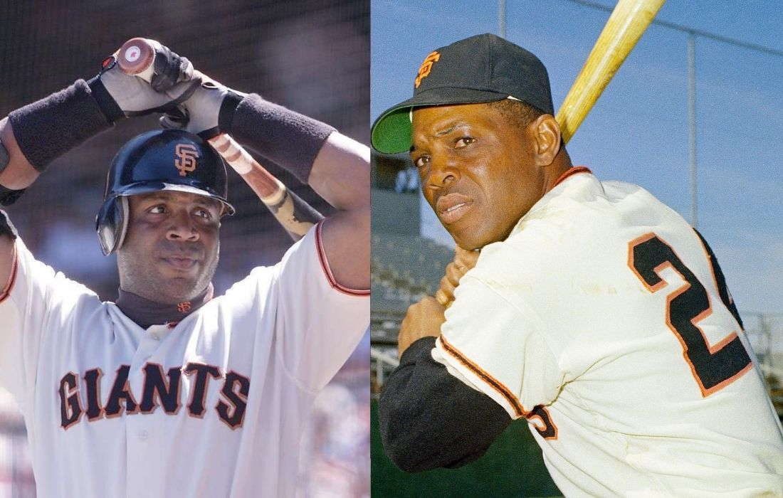 Best Baseball Players of all time